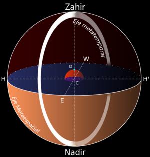 Zahir y Nadir Zzsh.png